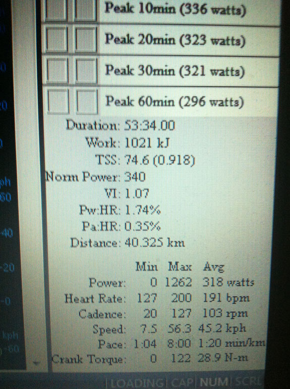 """""""Bit of top secret information... My power info etc from the first stage. My heart was sure pumping hard."""""""