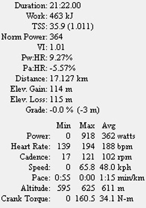 Power info etc from the Capital Tour TT (won by two seconds).