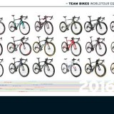 Is your bike better than what's in the pro peloton?