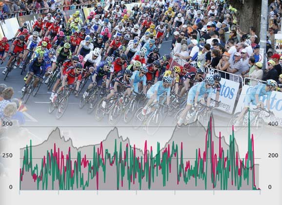 Tour Down Under Rider Data – Stage by Stage