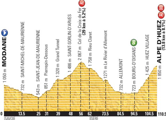 Tour de France 2015: changes to stage 20