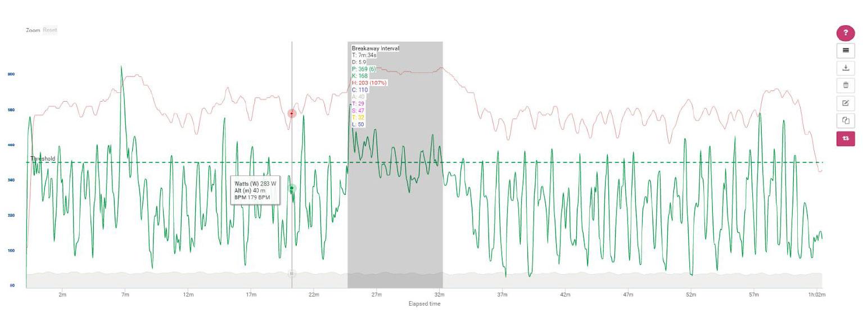 Chris Hamilton Data 1