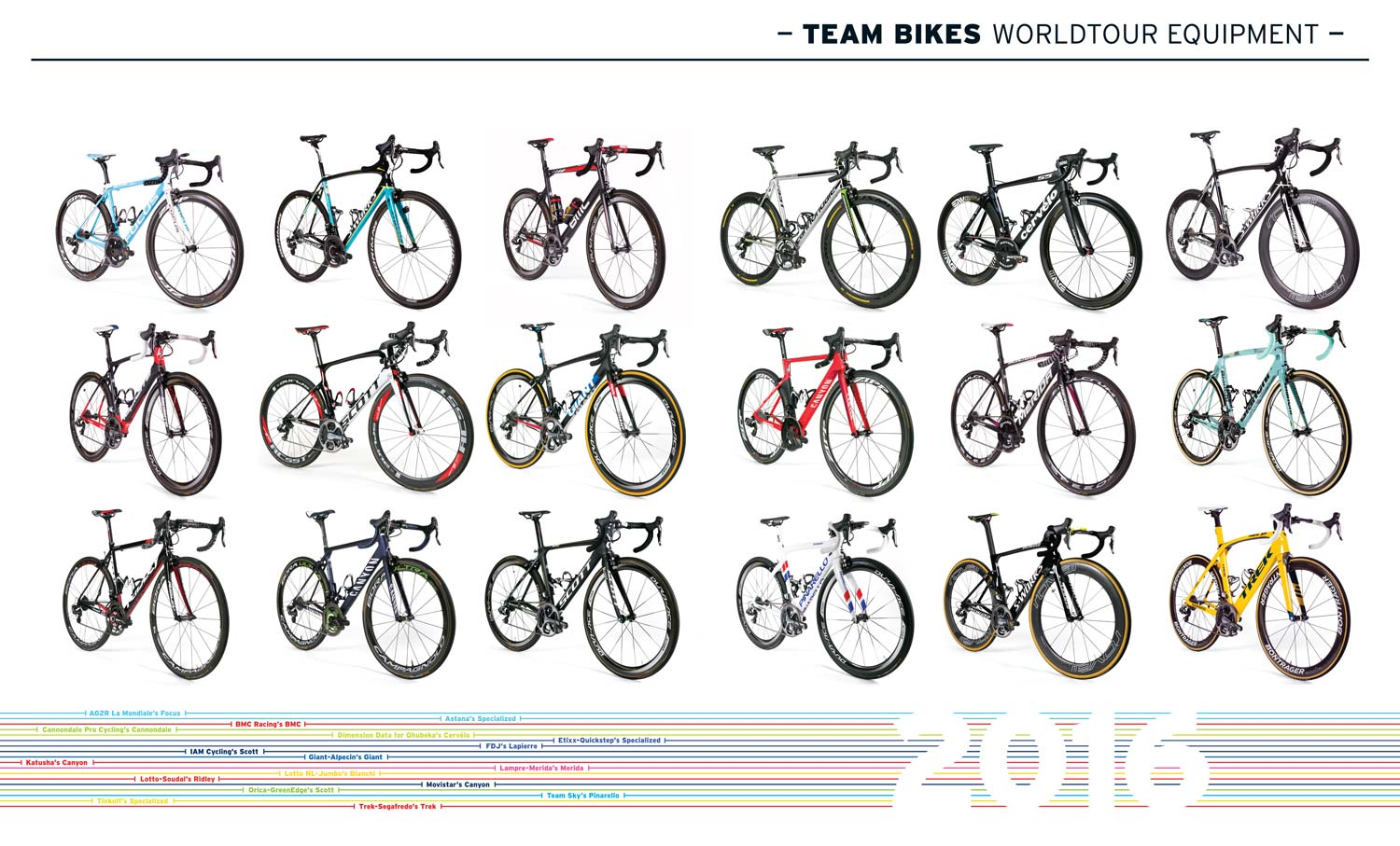 TeamBike-Introduction1a