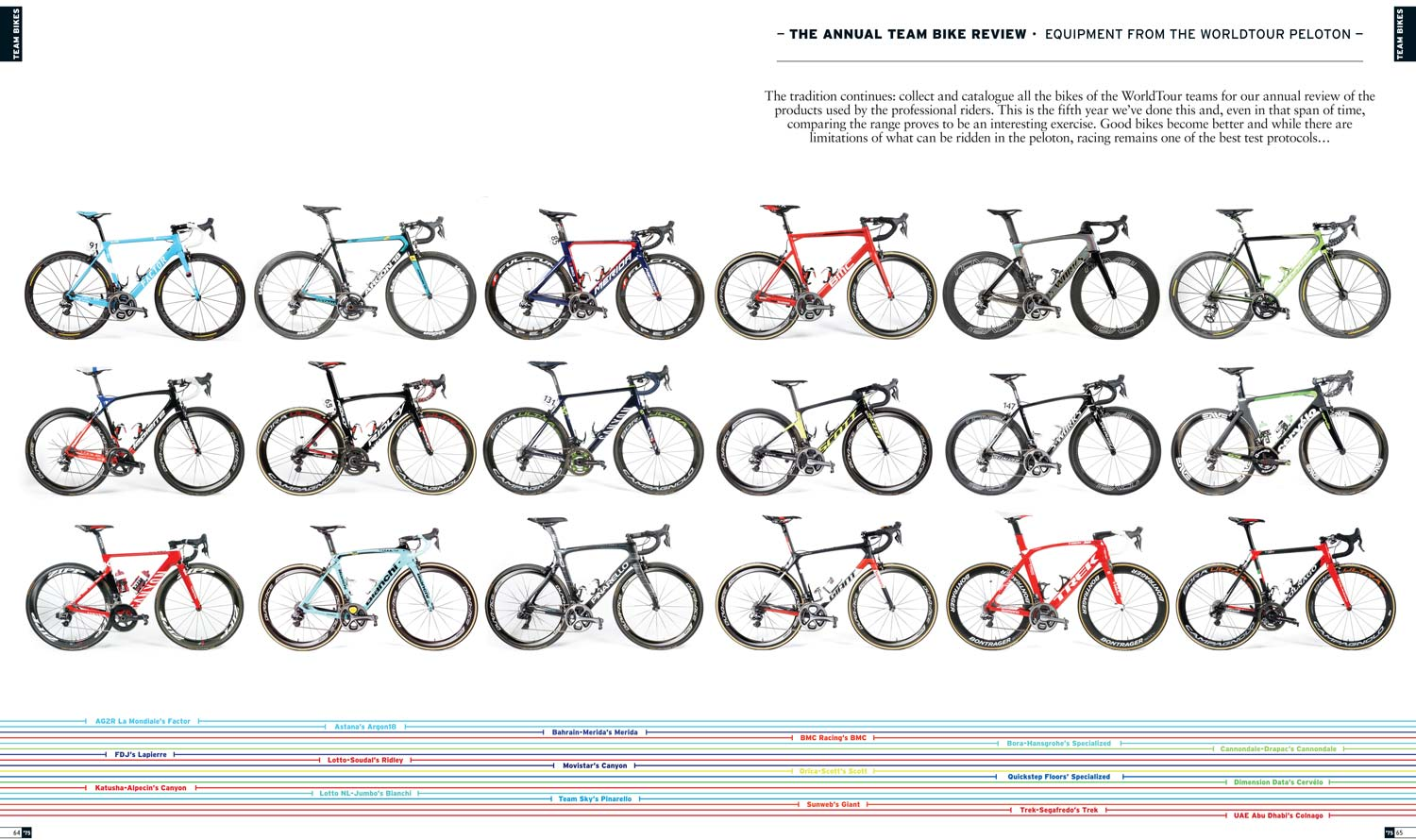 RIDE75-teambikes